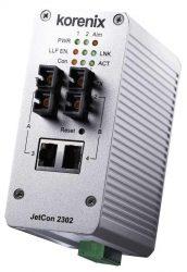 Korenix JetCon 2302-m